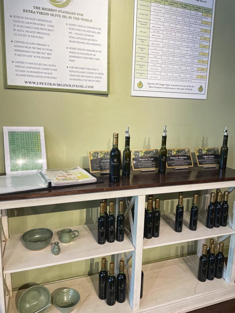 Detailed info on olive oil